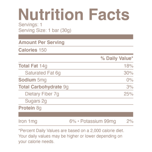 tasty-yummies__nutrition_Label